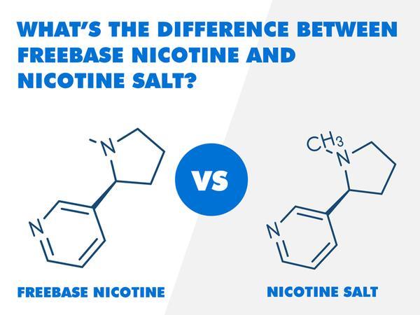 Freebase Nicotine vs. Nicotine Salt